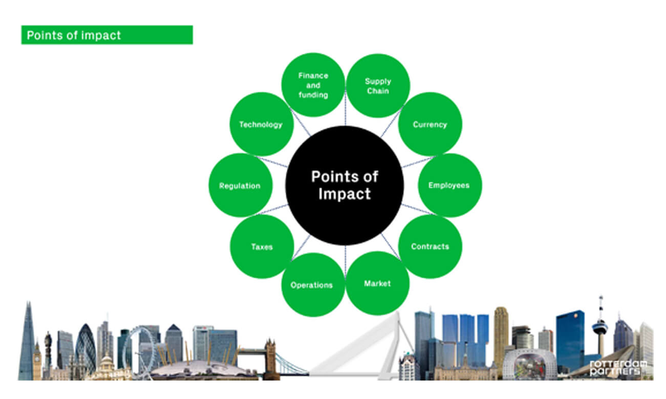 Points of impact Brexit