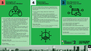 Infographic: Top Ideas from Rotterdam Experiment #2 'Gamification'